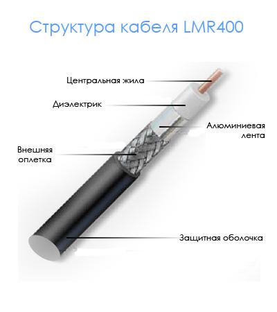кабель кг 25